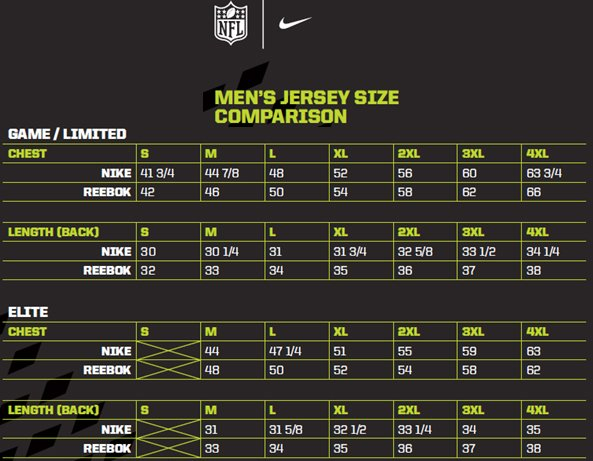 2012 Nike kits? - Page 76 - NFL UK Forums